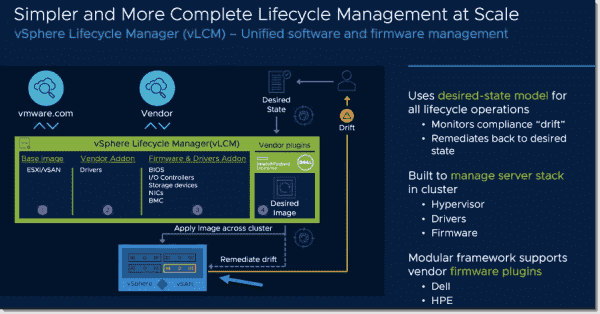 VMware vSAN 7 simpler lifecycle management