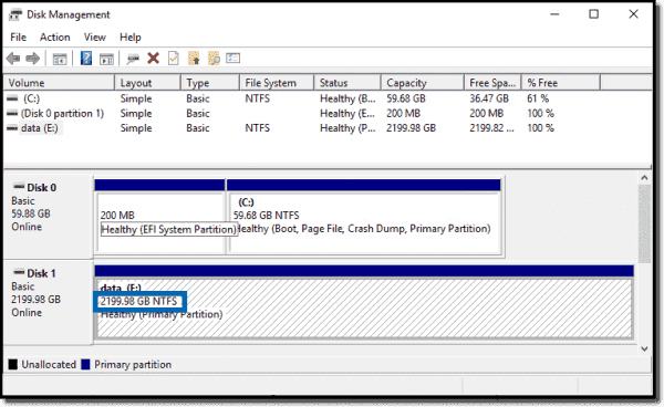 Hot extending of the VMDK guest OS completed