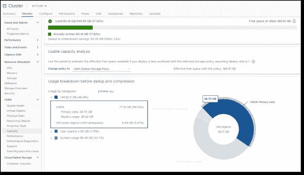 VSAN and VM capacity details