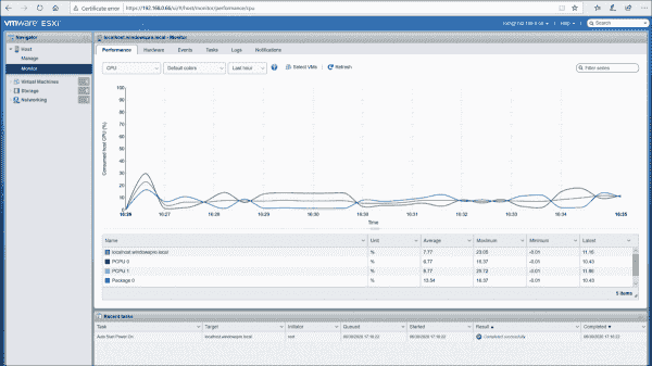 The host client also offers simple functions for monitoring ESXi