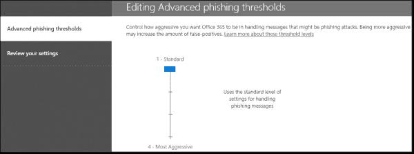 Advanced phishing thresholds