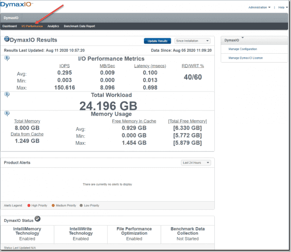 Viewing the IO performance metrics dashboard in DymaxIO