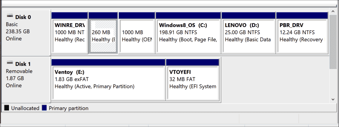 Partitioning of the memory stick using Ventoy