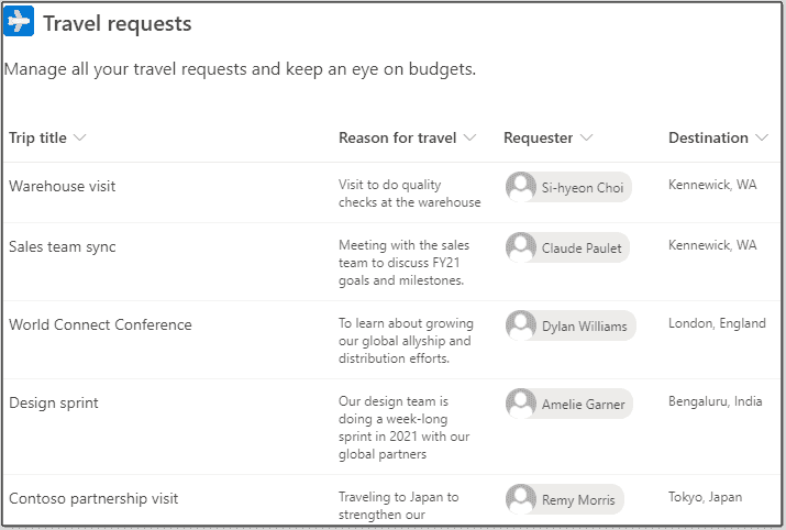 Travel Request template