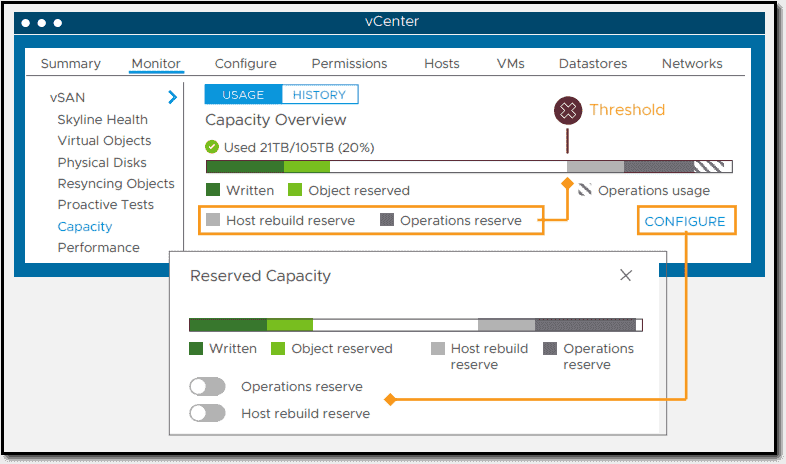 vSAN 7 U1 reserved capacity view