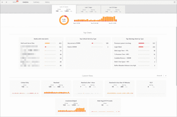 Even log summary view