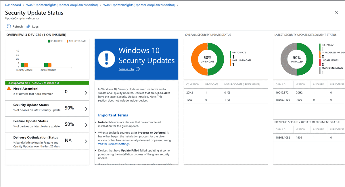 Overview of the update status of PCs with Windows 10 in Update Compliance