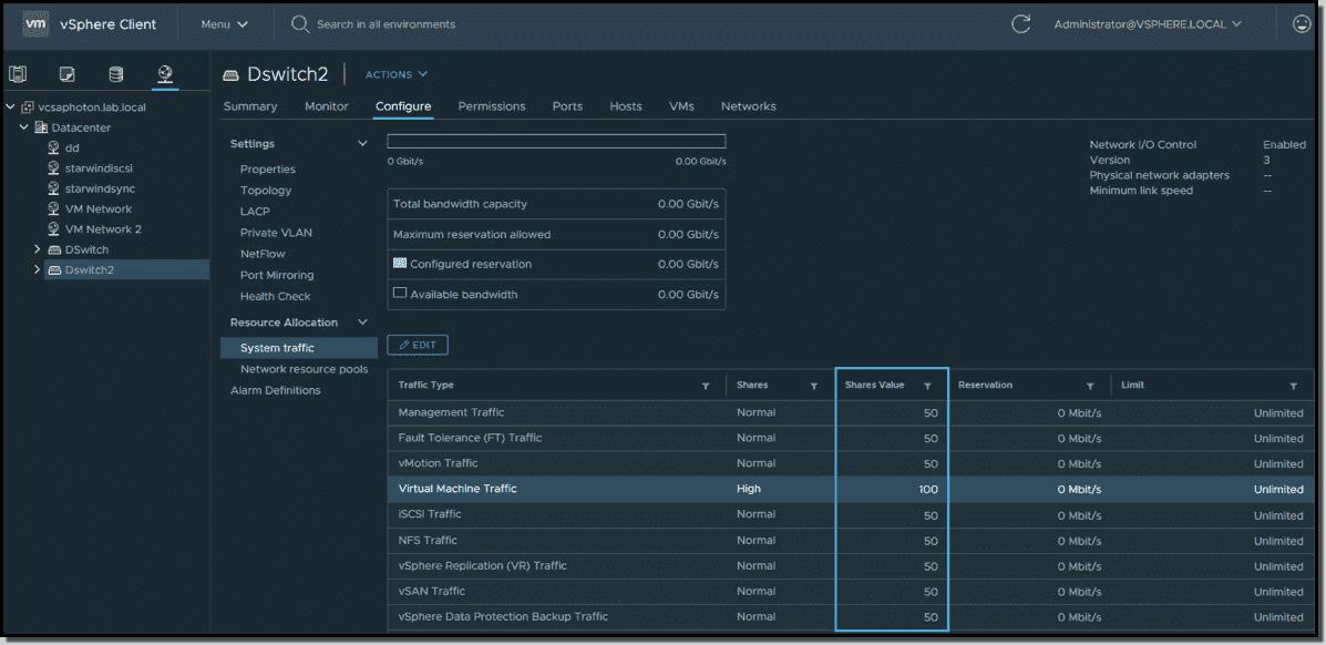 VMware vDS system traffic default values