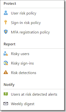 Identity Protection sections