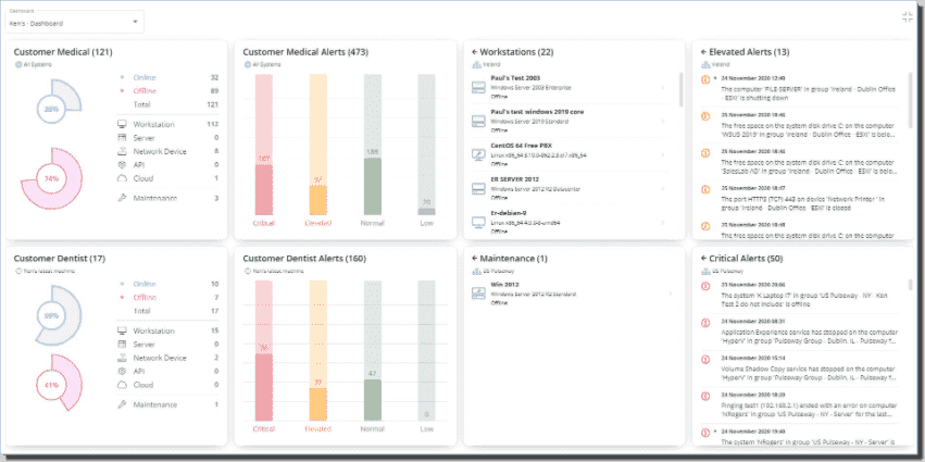 New web dashboards and mobile widgets in Pulseway