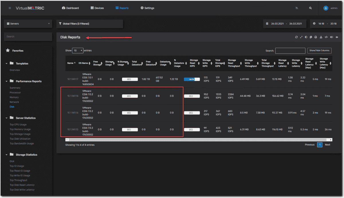 Storage usage from ESXi hosts in the environment