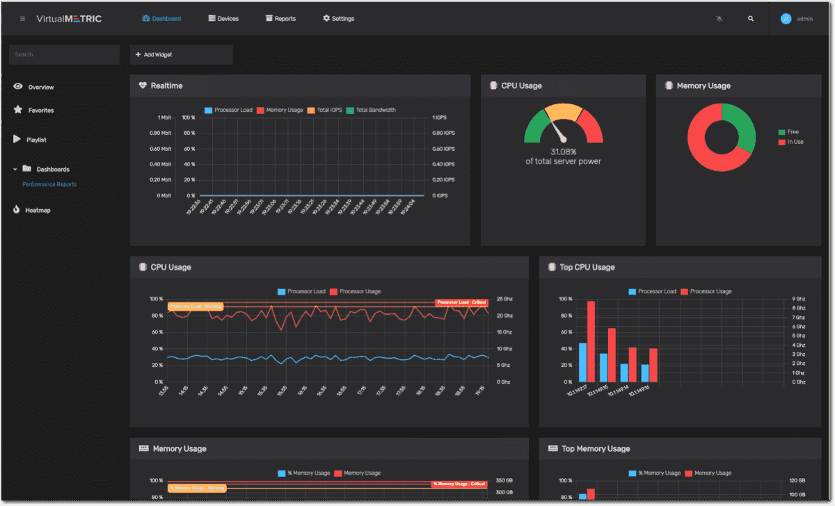 VirtualMetric Overview dashboard displays key information from the environment