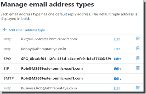 Email addresses of the mailbox to be used as an example