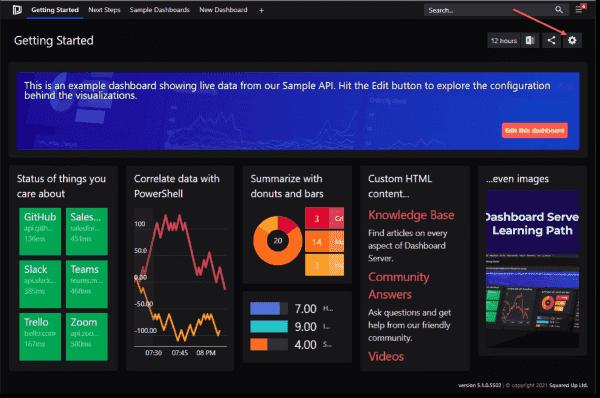 Sample dashboards installed and displayed by default after installing SquaredUp