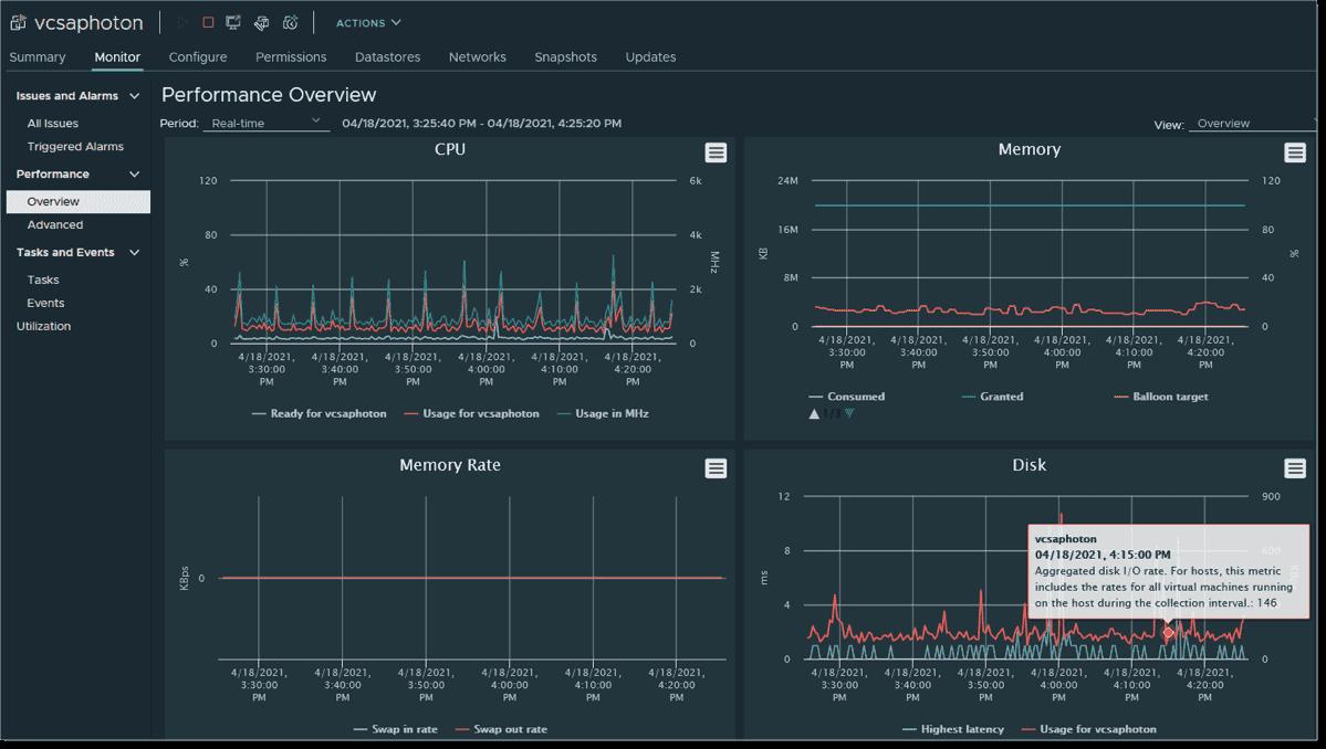 vSphere 7 performance charts