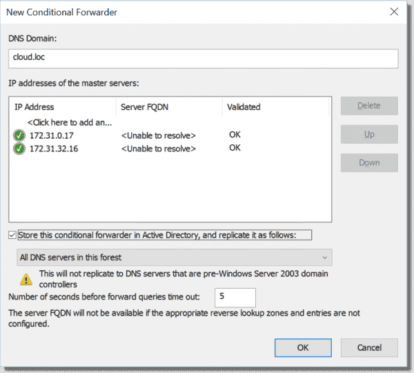 Specifying the conditional forwarder configuration