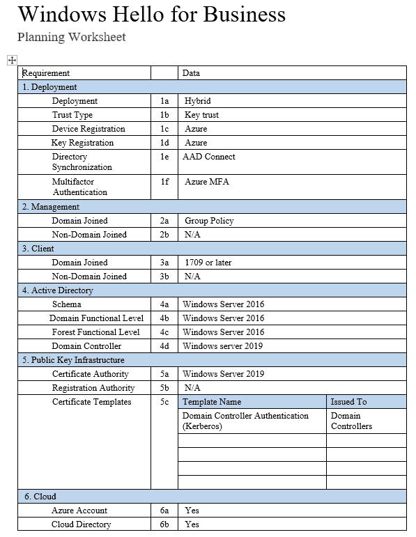 Windows Hello for Business Planning Worksheet
